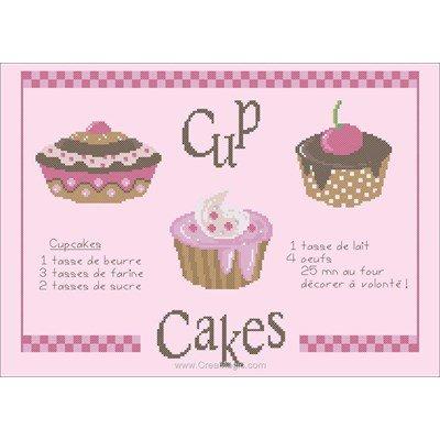 Broderie en point croix recette cupcakes - Points De Repère