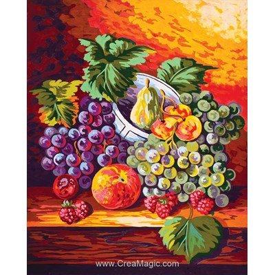 Nature morte aux fruits canevas - Collection d'art