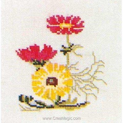 Kit broderie point de croix cosmea sur lin - Thea Gouverneur