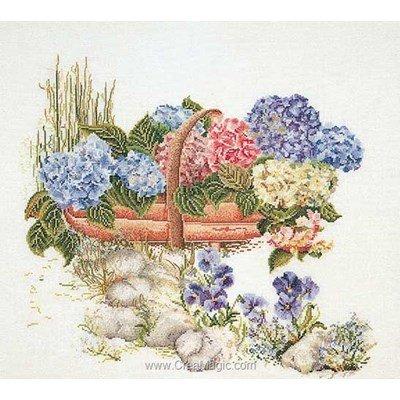 Kit broderie point compté mélange d'hortensias sur lin - Thea Gouverneur