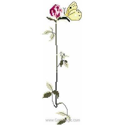 Broderie modele point de croix clover sur aida - Thea Gouverneur