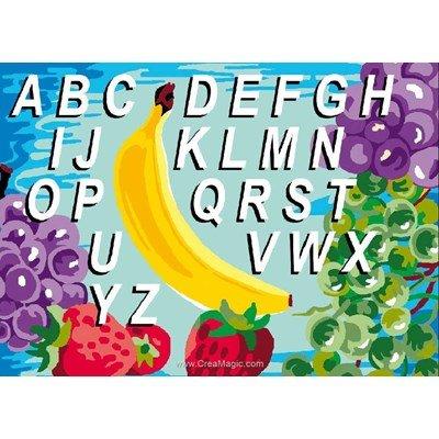 Canevas Luc Création abc des fruits
