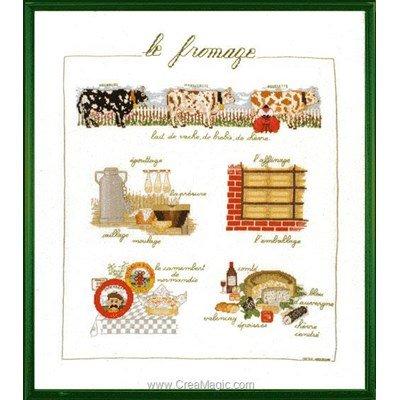 broderie au point de croix cuisine et gastronomie le bonheur des dames. Black Bedroom Furniture Sets. Home Design Ideas