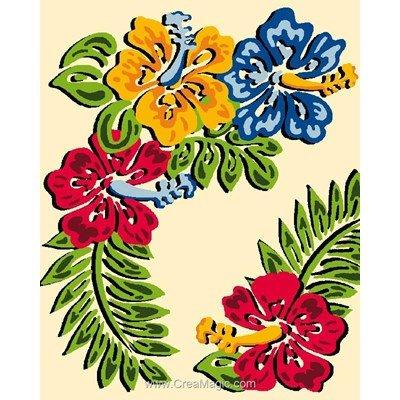Kit canevas complet Luc Création fleurs klim