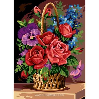 SEG canevas panier de roses et pensées