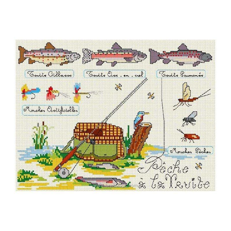 R la pêche dhiver 2016